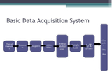 How People Use Data Acquisition System